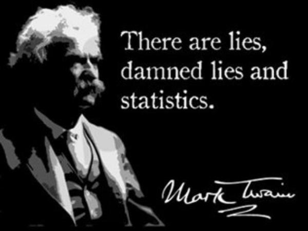 Mark Twain - 'lies, damn lies and statistics'