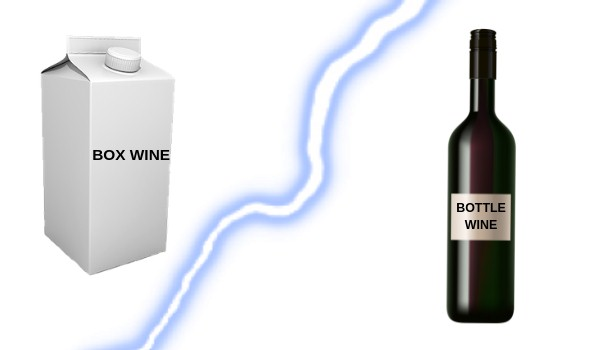 Boxed Wine versus Bottled Wine