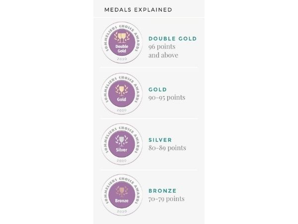 Sommeliers Choice Awards Medals Explained