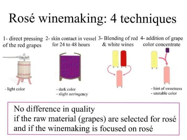 Rose winemaking